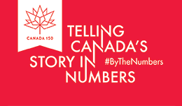Telling Canada's story in numbers; #ByTheNumbers