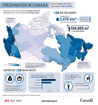 Freshwater in Canada: A look at Canada's freshwater resources from 1971 to 2013 - thumbnail