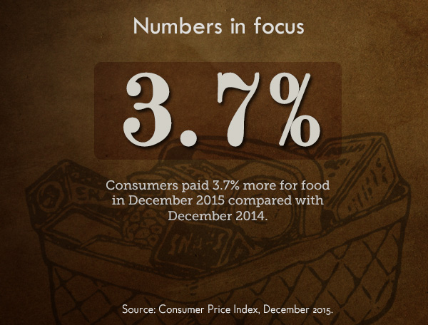 Numbers in Focus - 3.7%