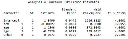 Maximum likelihood estimation with stata pdf download
