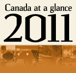 Canada at a Glance 2011