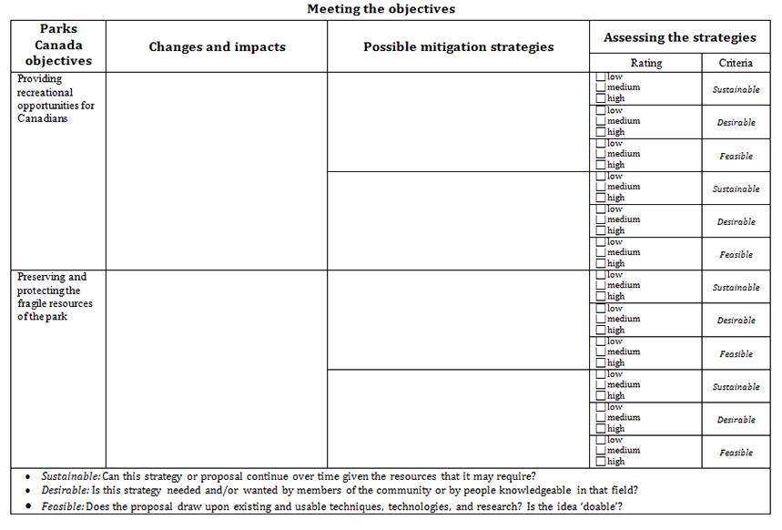 GCSE geography revision checklist